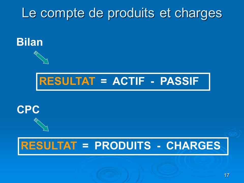 17 Le compte de produits et charges RESULTAT = ACTIF - PASSIF RESULTAT = PRODUITS - CHARGES Bilan CPC