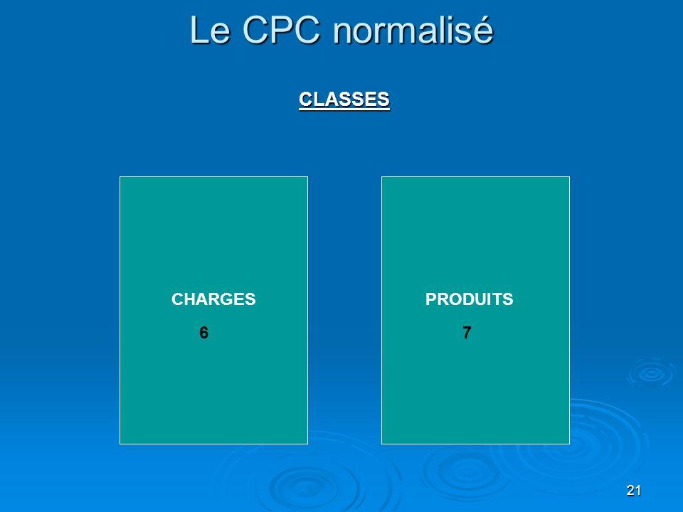 21 Le CPC normalisé CLASSES PRODUITSCHARGES 67