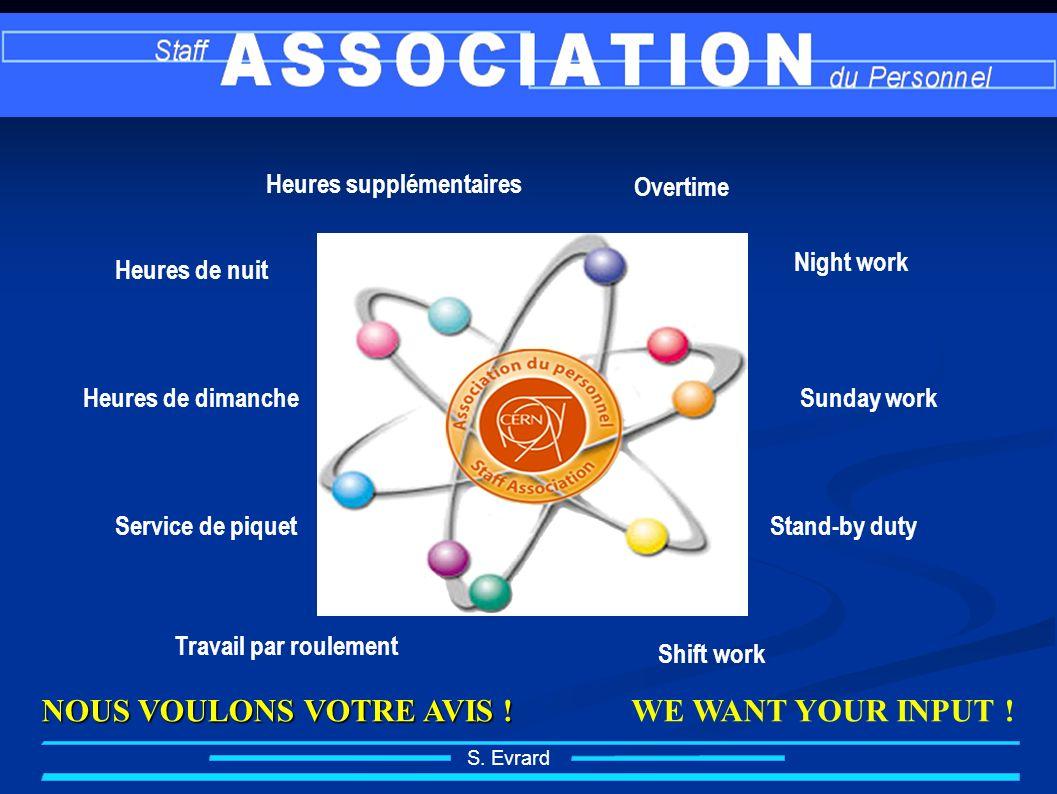 March 2008 Staff meeting 2 Prochaines étapes Mars 2008 Commission conditions demploi Avril 2008 Discussion au CCP Mai 2008 Discussion au TREF Juin 2008 Décision du Conseil du CERN Juillet 2008 Publication du nouveau chap.