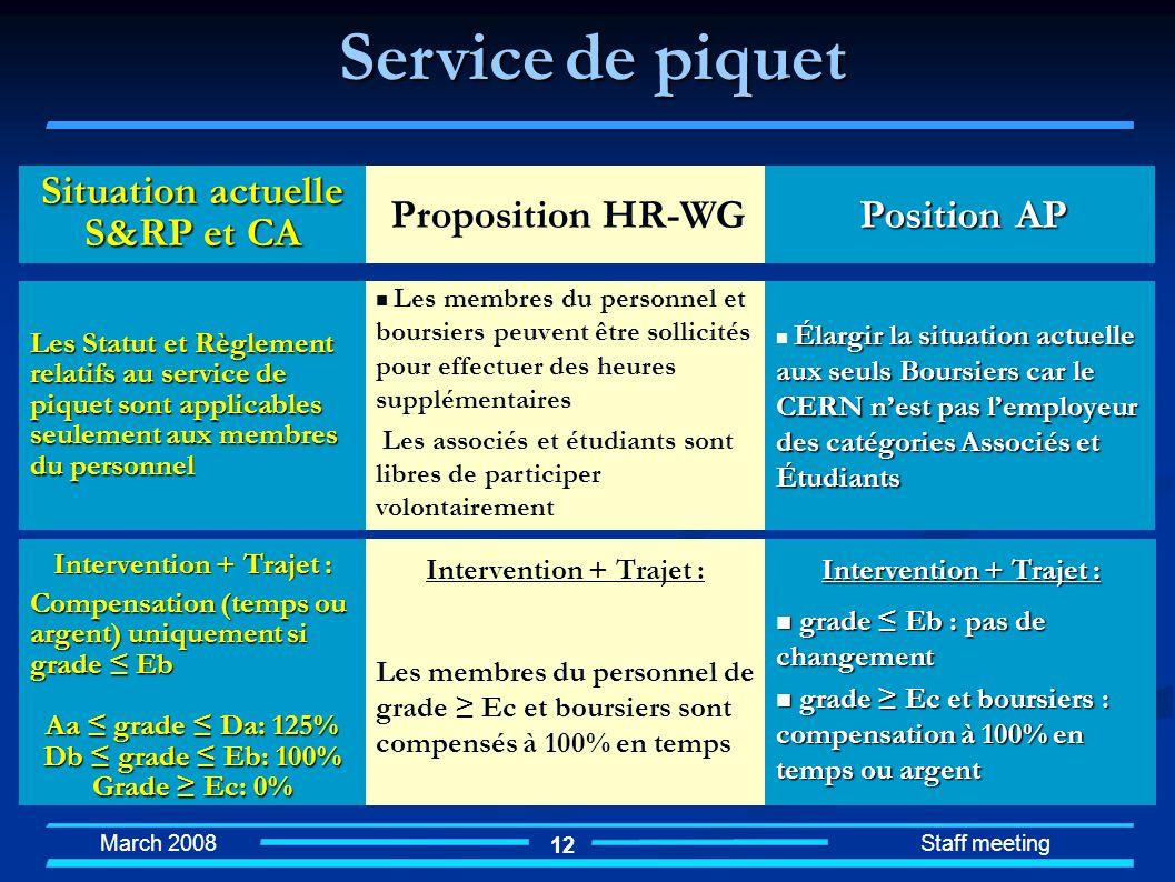 March 2008 Staff meeting 12 Les Statut et Règlement relatifs au service de piquet sont applicables seulement aux membres du personnel Les membres du p