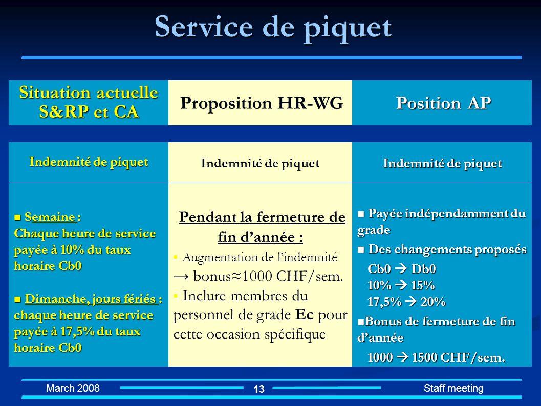 March 2008 Staff meeting 13 Situation actuelle S&RP et CA Proposition HR-WG Position AP Indemnité de piquet Service de piquet Semaine : Semaine : Chaq