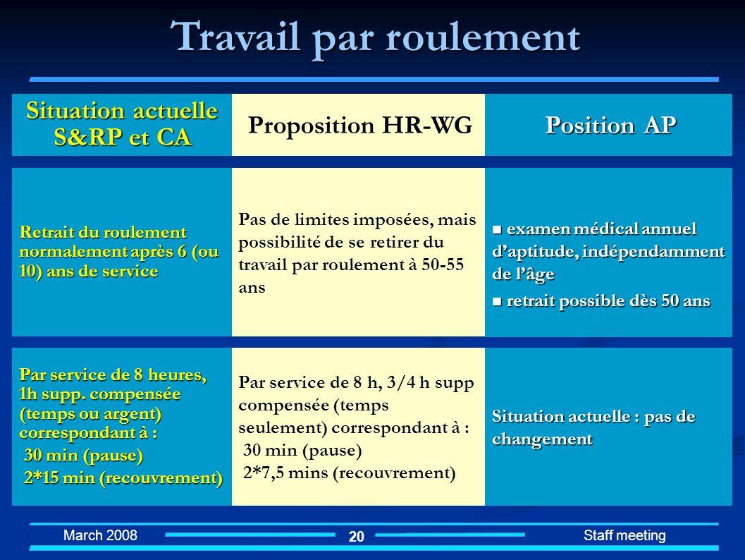 March 2008 Staff meeting 20 Travail par roulement Par service de 8 h, 3/4 h supp compensée (temps seulement) correspondant à : 30 min (pause) 2*7,5 mi
