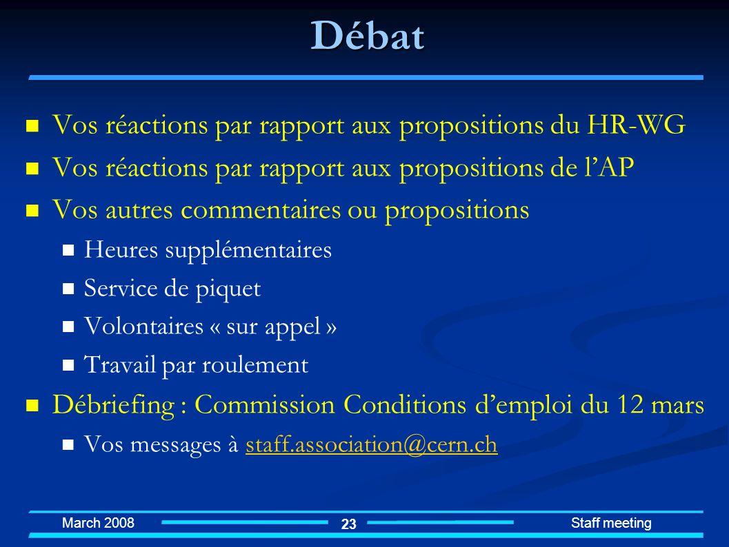 March 2008 Staff meeting 23Débat Vos réactions par rapport aux propositions du HR-WG Vos réactions par rapport aux propositions de lAP Vos autres comm