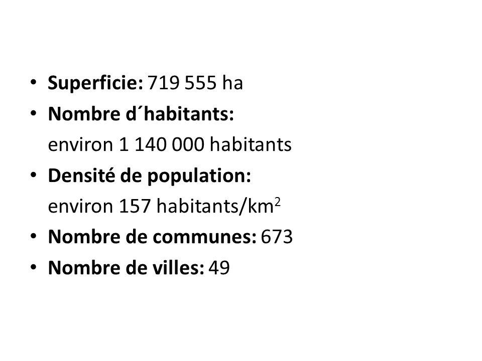 Superficie: 719 555 ha Nombre d´habitants: environ 1 140 000 habitants Densité de population: environ 157 habitants/km 2 Nombre de communes: 673 Nombr