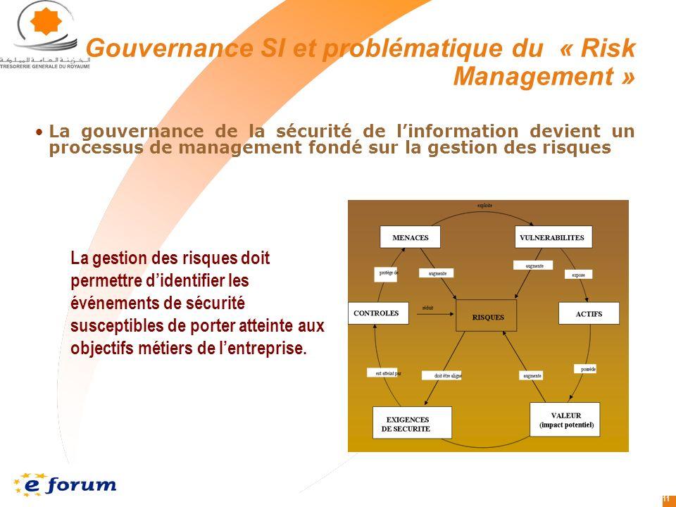 11 La gestion des risques doit permettre didentifier les événements de sécurité susceptibles de porter atteinte aux objectifs métiers de lentreprise.