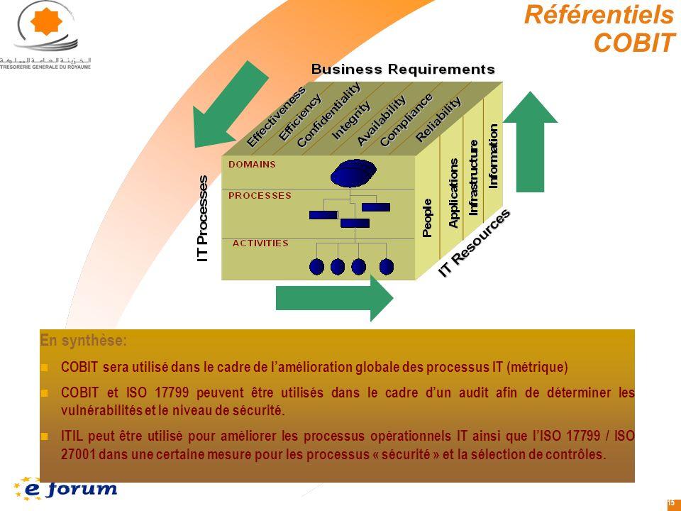 15 Référentiels COBIT En synthèse: COBIT sera utilisé dans le cadre de lamélioration globale des processus IT (métrique) COBIT et ISO 17799 peuvent être utilisés dans le cadre dun audit afin de déterminer les vulnérabilités et le niveau de sécurité.