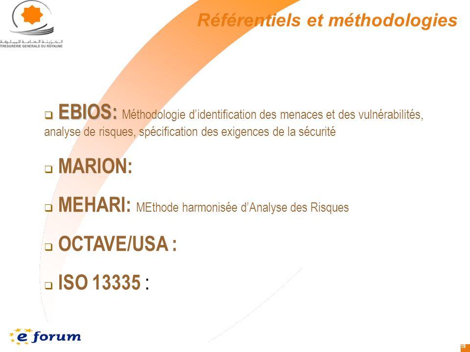 19 Référentiels et méthodologies EBIOS: EBIOS: Méthodologie didentification des menaces et des vulnérabilités, analyse de risques, spécification des exigences de la sécurité MARION: MEHARI: MEthode harmonisée dAnalyse des Risques OCTAVE/USA : ISO 13335 :