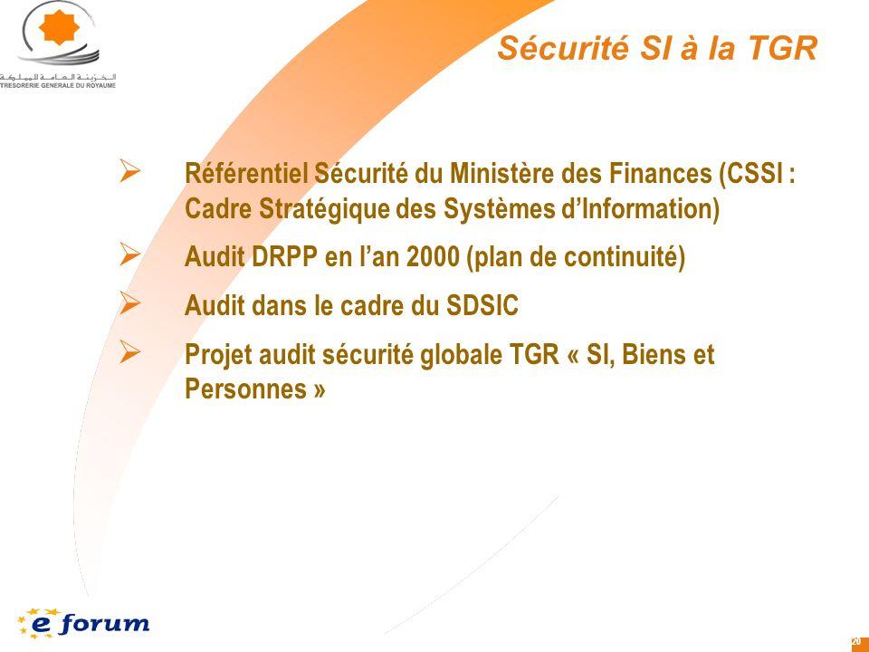 20 Référentiel Sécurité du Ministère des Finances (CSSI : Cadre Stratégique des Systèmes dInformation) Audit DRPP en lan 2000 (plan de continuité) Audit dans le cadre du SDSIC Projet audit sécurité globale TGR « SI, Biens et Personnes » Sécurité SI à la TGR