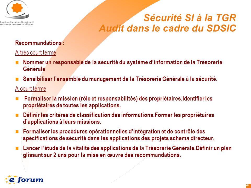 25 Recommandations : A très court terme Nommer un responsable de la sécurité du système dinformation de la Trésorerie Générale Sensibiliser lensemble du management de la Trésorerie Générale à la sécurité.