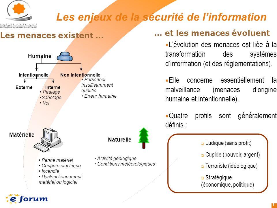 6 Lévolution des menaces est liée à la transformation des systèmes dinformation (et des réglementations).