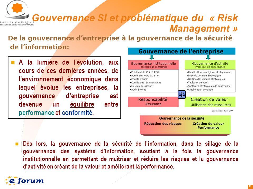 9 A la lumière de lévolution, aux cours de ces dernières années, de lenvironnement économique dans lequel évolue les entreprises, la gouvernance dentreprise est devenue un équilibre entre performance et conformité.