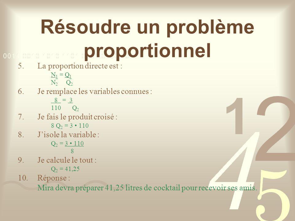 Résoudre un problème proportionnel 5.La proportion directe est : N 1 = Q 1 N 2 Q 2 6.Je remplace les variables connues : 8 = 3 110 Q 2 7.Je fais le produit croisé : 8 Q 2 = 3 110 8.Jisole la variable : Q 2 = 3 110 8 9.Je calcule le tout : Q 2 = 41,25 10.Réponse : Mira devra préparer 41,25 litres de cocktail pour recevoir ses amis.