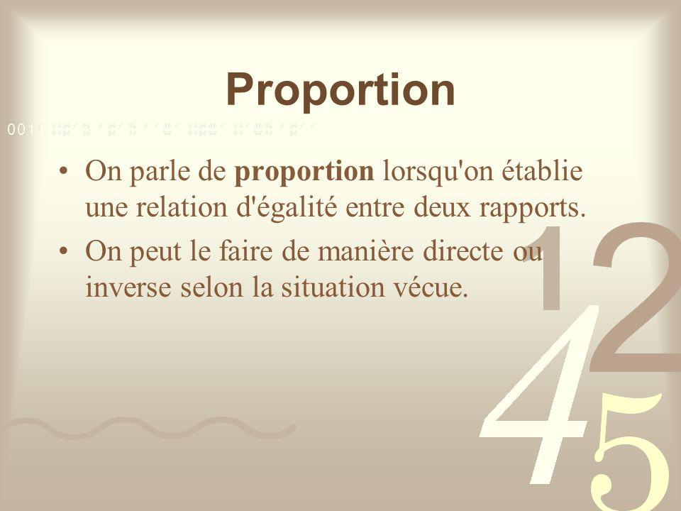 Résoudre un problème proportionnel 5.Jécris la proportion sil y a lieu en tenant compte de la relation directe ou inverse.