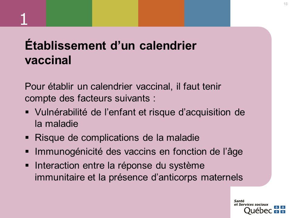 18 1 Établissement dun calendrier vaccinal Pour établir un calendrier vaccinal, il faut tenir compte des facteurs suivants : Vulnérabilité de lenfant