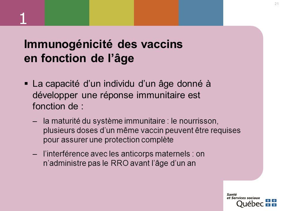 21 1 Immunogénicité des vaccins en fonction de lâge La capacité dun individu dun âge donné à développer une réponse immunitaire est fonction de : –la