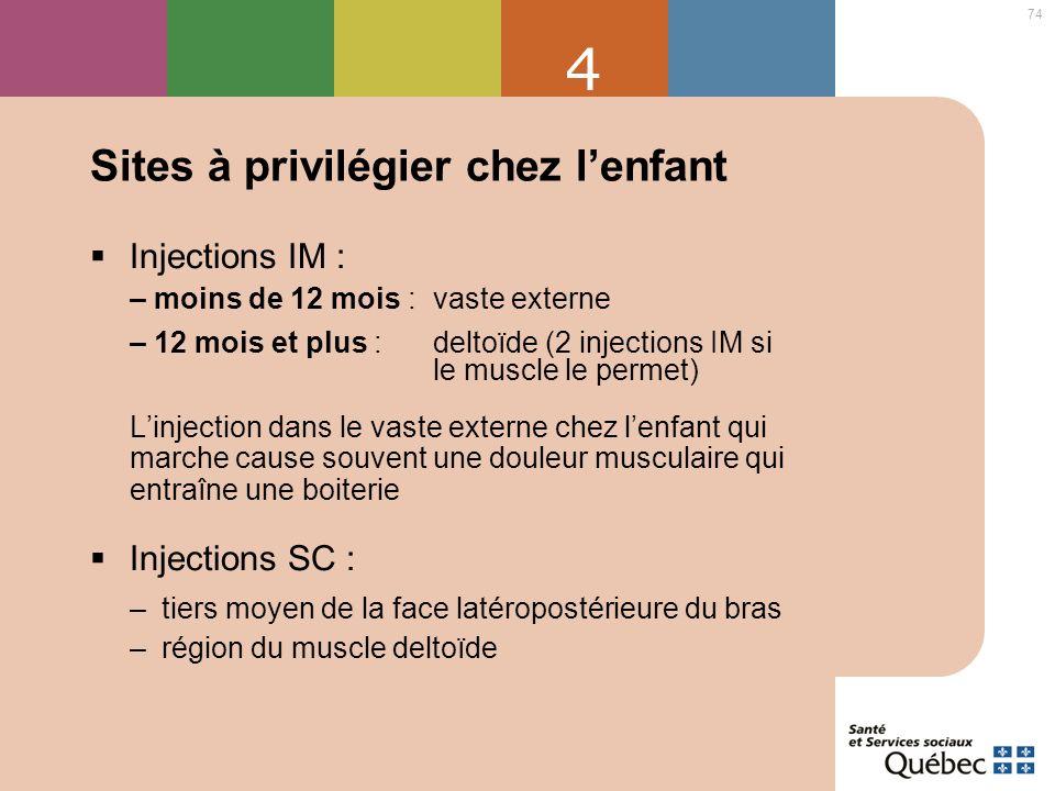 74 4 Sites à privilégier chez lenfant Injections IM : – moins de 12 mois :vaste externe – 12 mois et plus : deltoïde (2 injections IM si le muscle le