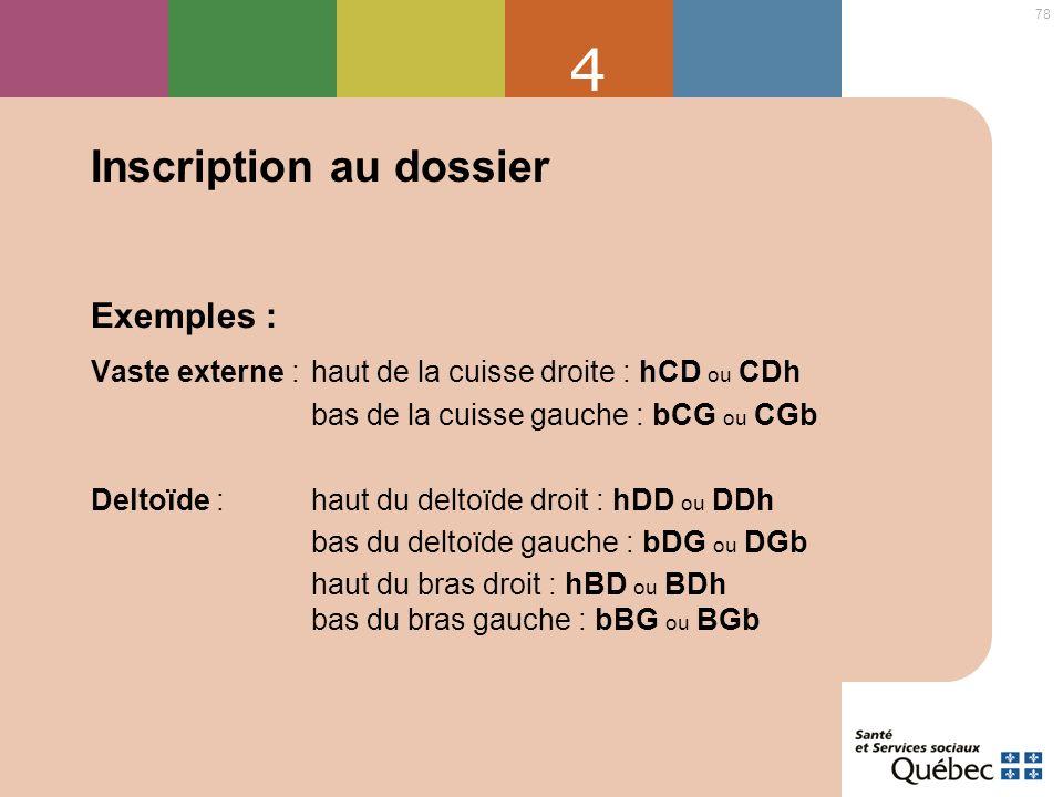 78 4 Inscription au dossier Exemples : Vaste externe :haut de la cuisse droite : hCD ou CDh bas de la cuisse gauche : bCG ou CGb Deltoïde : haut du de