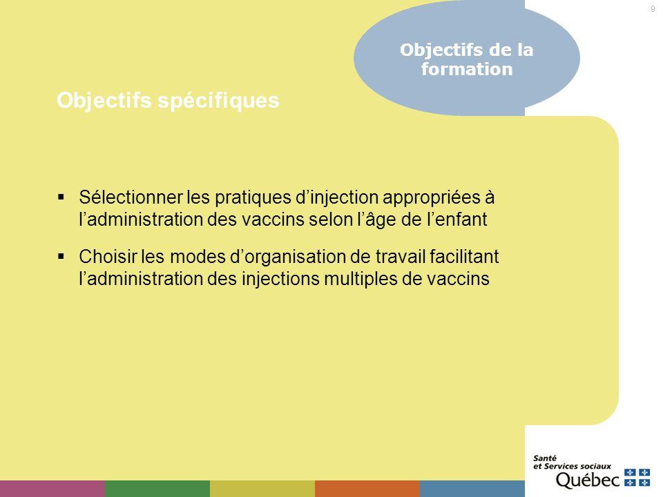 80 5 Objectif spécifique À la fin de cette section, la vaccinatrice sera en mesure de choisir les modes dorganisation de travail facilitant ladministration des injections multiples de vaccins.
