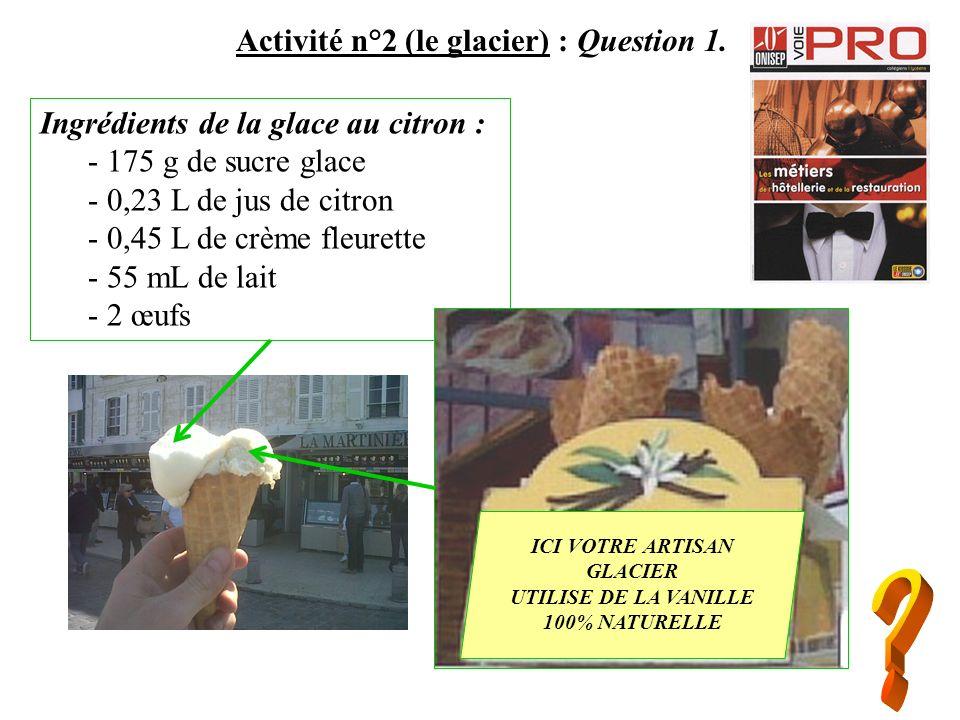 Ingrédients de la glace au citron : - 175 g de sucre glace - 0,23 L de jus de citron - 0,45 L de crème fleurette - 55 mL de lait - 2 œufs Activité n°2 (le glacier) : Question 1.