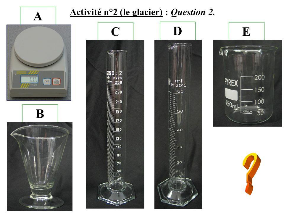 B A C D E Activité n°2 (le glacier) : Question 2.