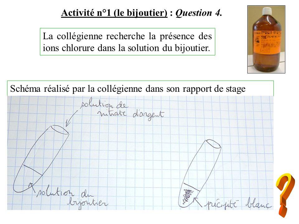 Activité n°1 (le bijoutier) : Question 4. La collégienne recherche la présence des ions chlorure dans la solution du bijoutier. Schéma réalisé par la