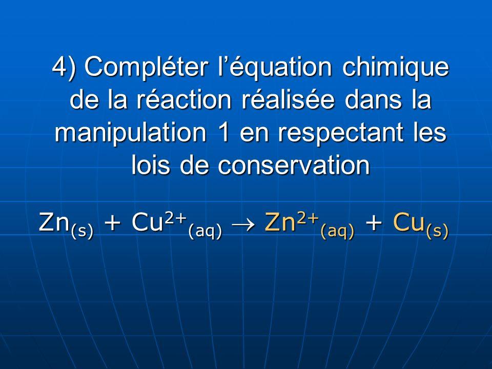4) Compléter léquation chimique de la réaction réalisée dans la manipulation 1 en respectant les lois de conservation Zn (s) + Cu 2+ (aq) Zn 2+ (aq) +