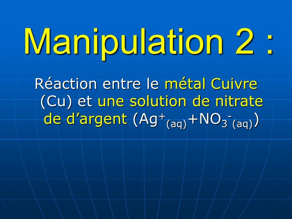 Etat initial du système chimique Le système chimique est initialement constitué de : Le système chimique est initialement constitué de : métal Cuivre (Cu) métal Cuivre (Cu) solution aqueuse de nitrate dargent solution aqueuse de nitrate dargent (Ag + (aq) +NO 3 - (aq) )
