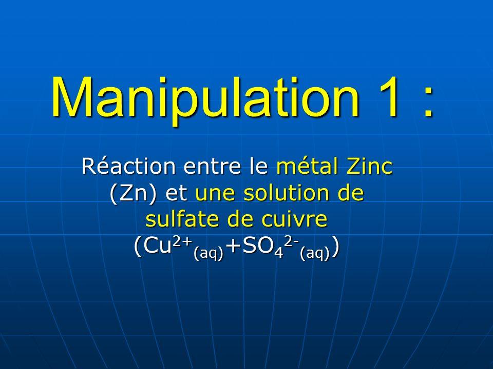 Etat initial du système chimique Le système chimique est initialement constitué de : Le système chimique est initialement constitué de : métal Zinc (Zn) métal Zinc (Zn) solution aqueuse de sulfate de cuivre (Cu 2+ (aq) +SO 4 2- (aq) ) solution aqueuse de sulfate de cuivre (Cu 2+ (aq) +SO 4 2- (aq) )