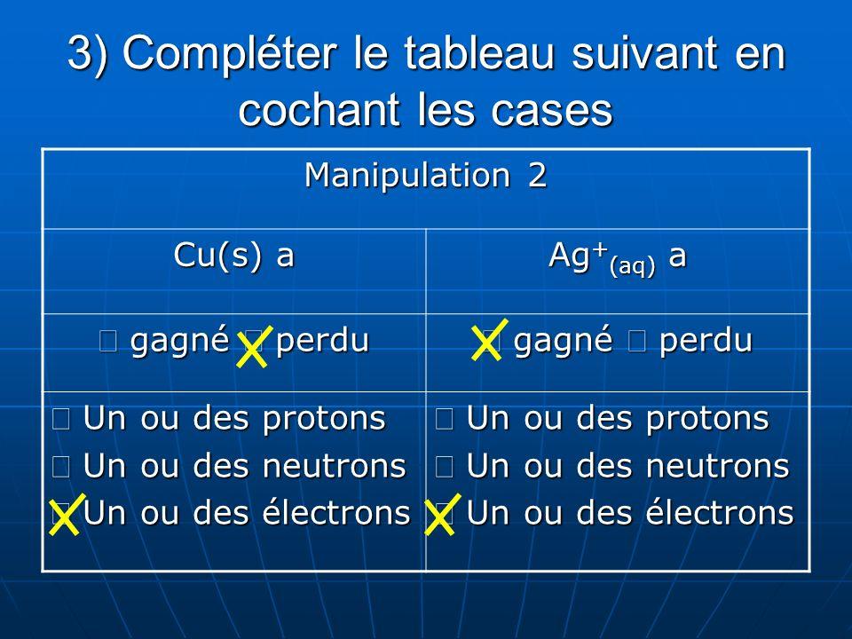 4) Compléter léquation chimique de la réaction réalisée dans la manipulation 2 en respectant les lois de conservation Cu (s) + Ag + (aq) …….