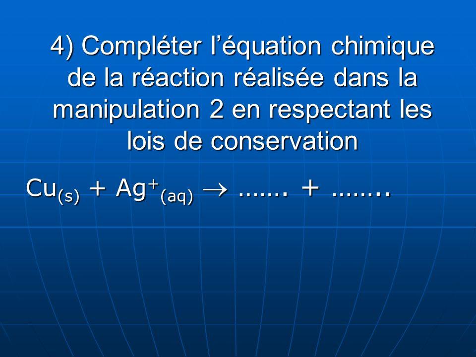 4) Compléter léquation chimique de la réaction réalisée dans la manipulation 2 en respectant les lois de conservation Cu (s) + 2Ag + (aq) Cu 2+ (aq) + 2 Ag (s)