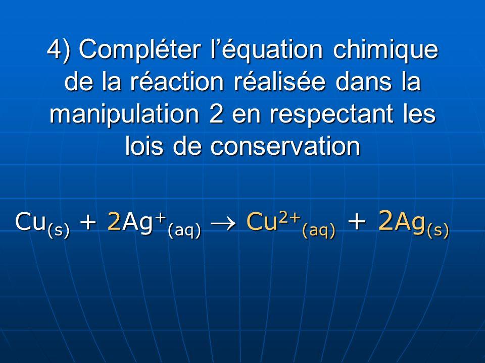 4) Compléter léquation chimique de la réaction réalisée dans la manipulation 2 en respectant les lois de conservation Cu (s) + 2Ag + (aq) Cu 2+ (aq) +