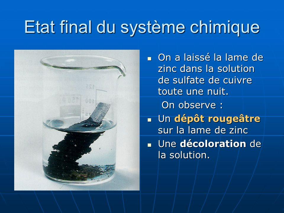 Etat final du système chimique On a laissé la lame de zinc dans la solution de sulfate de cuivre toute une nuit. On a laissé la lame de zinc dans la s