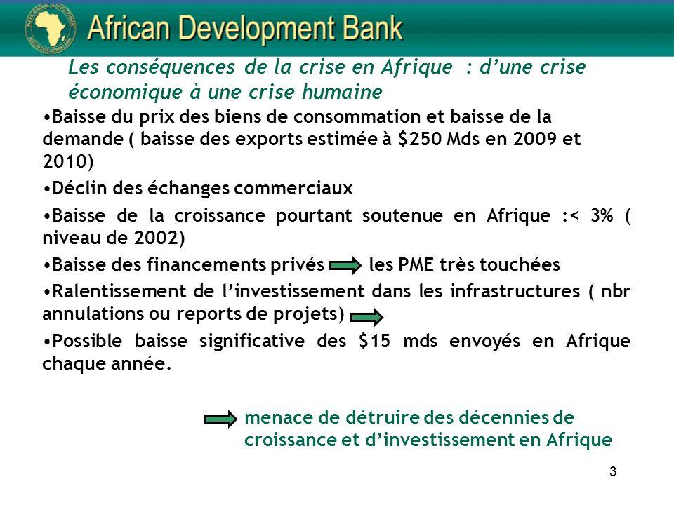 3 Les conséquences de la crise en Afrique : dune crise économique à une crise humaine Baisse du prix des biens de consommation et baisse de la demande
