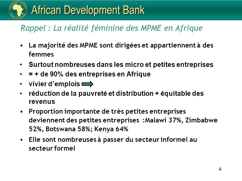 LA BAD sengage donc à soutenir le secteur privé en général et les PME en particulier pour : atténuer les effets de la crise et du ralentissement du développement soutenir la croissance lemploi la réduction de la pauvreté Les PME très touchées, donc les femmes très pénalisées
