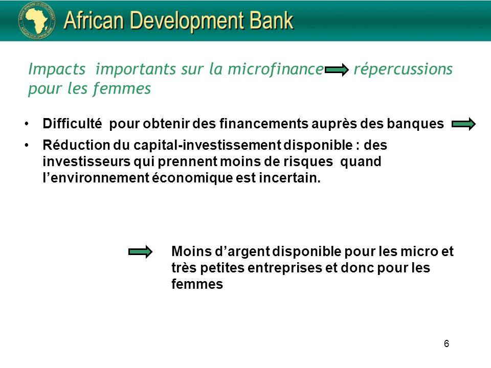 6 Impacts importants sur la microfinance répercussions pour les femmes Difficulté pour obtenir des financements auprès des banques Réduction du capita