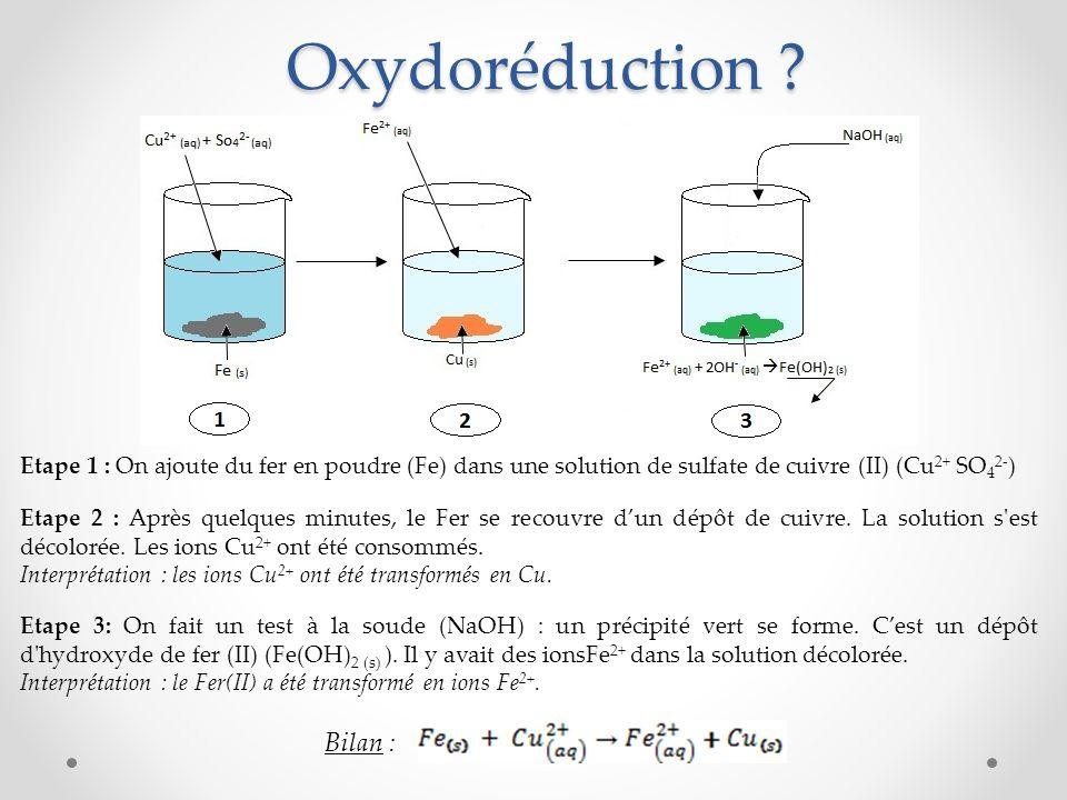 Oxydoréduction ? Etape 1 : On ajoute du fer en poudre (Fe) dans une solution de sulfate de cuivre (II) (Cu 2+ SO 4 2- ) Etape 2 : Après quelques minut