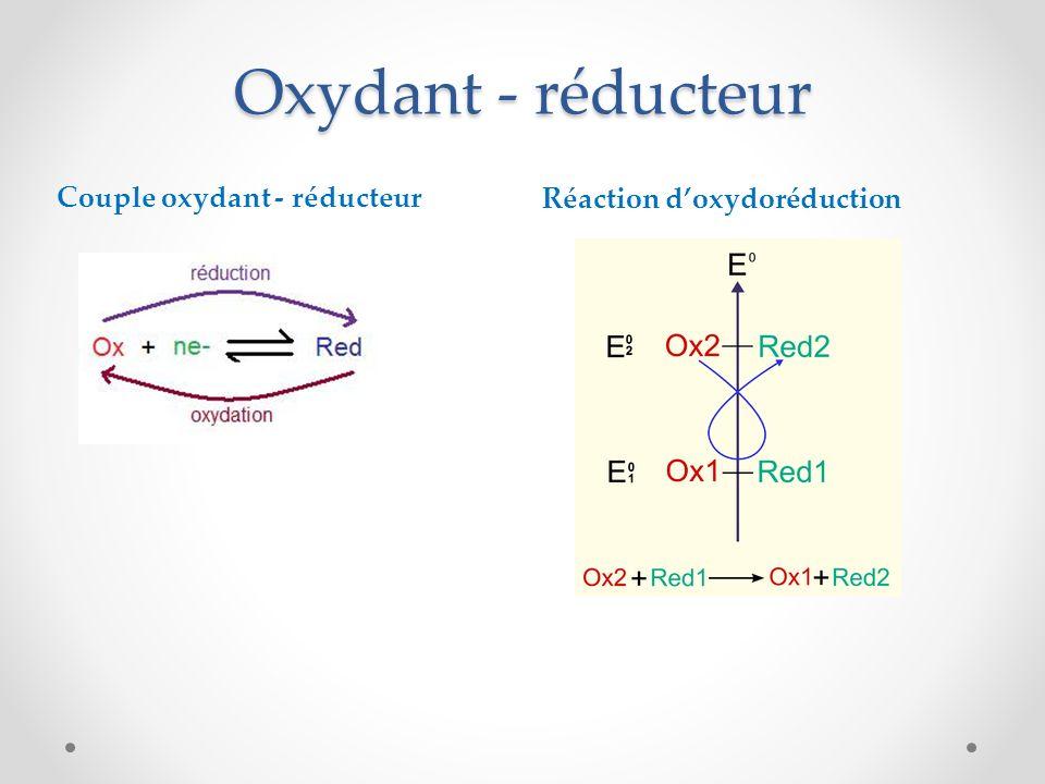 Oxydant - réducteur Couple oxydant - réducteur Réaction doxydoréduction