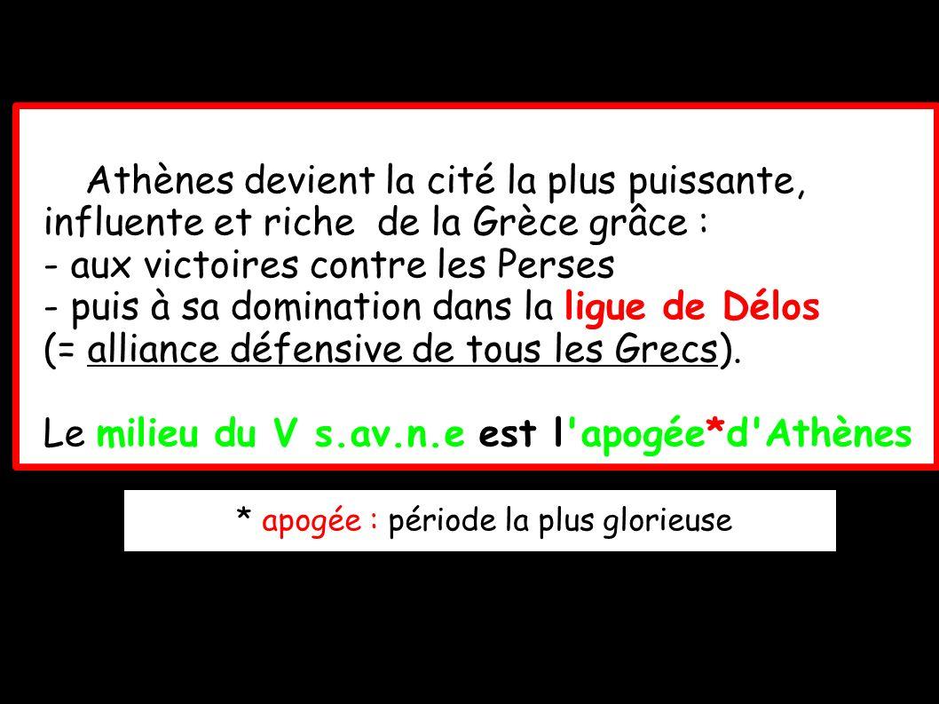 II.Athènes invente la démocratie A. Les habitants, tous citoyens .