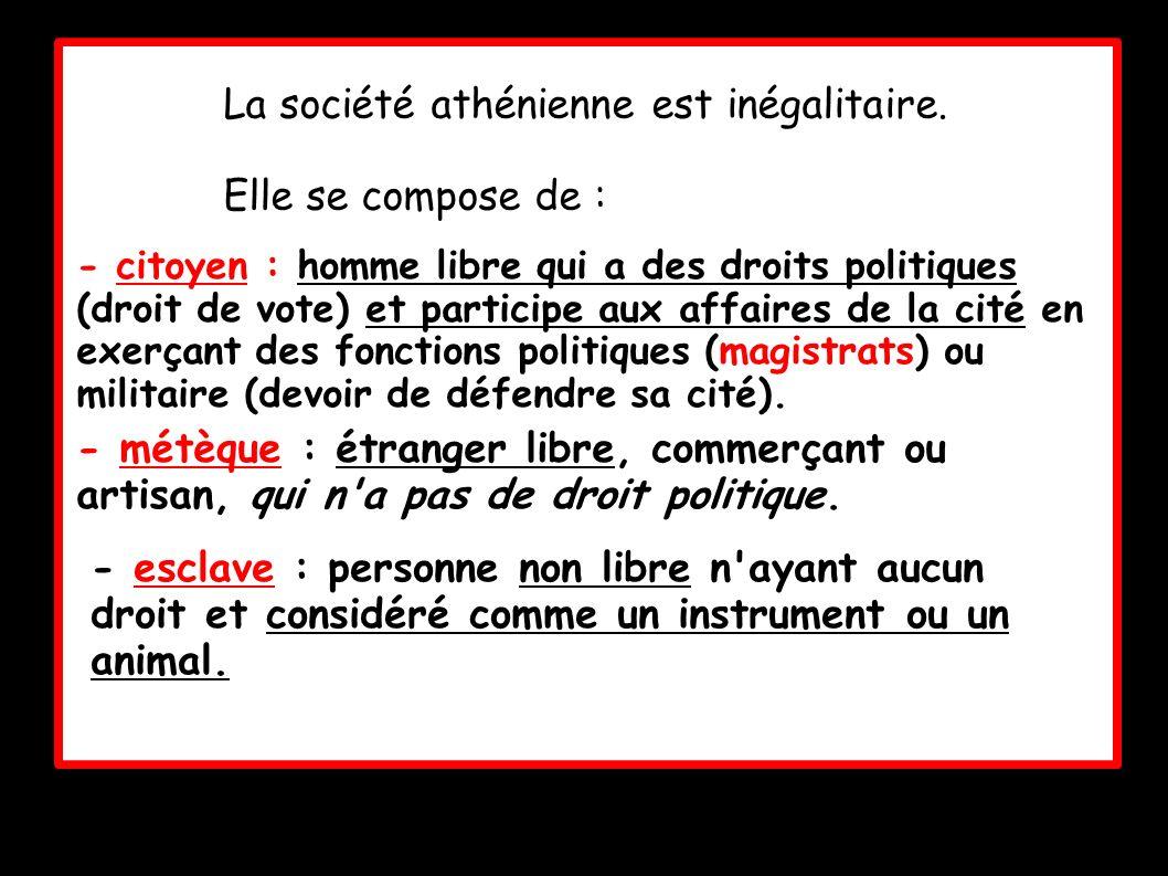 A.Les habitants, tous citoyens . B. Le fonctionnement de la démocratie II.