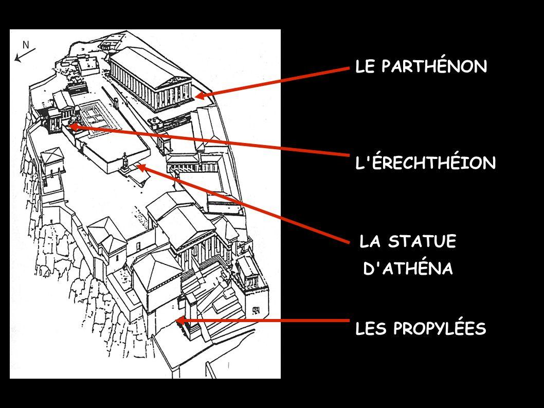 L acropoled Athènes Parthénon Erechtéio n temple d Athéna « victorieuse » (« Nikè ») Propylées Propylées