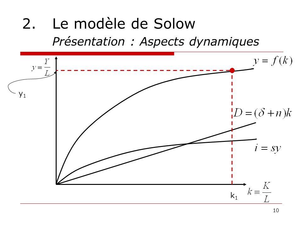 10 2.Le modèle de Solow Présentation : Aspects dynamiques k1k1 y1y1