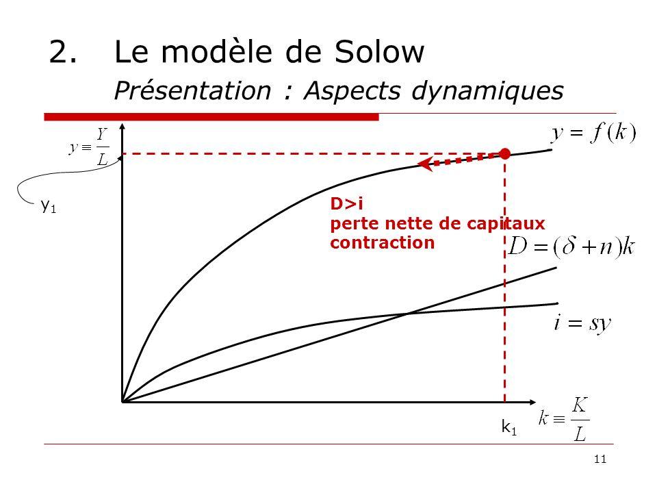 11 2.Le modèle de Solow Présentation : Aspects dynamiques k1k1 y1y1 D>i perte nette de capitaux contraction