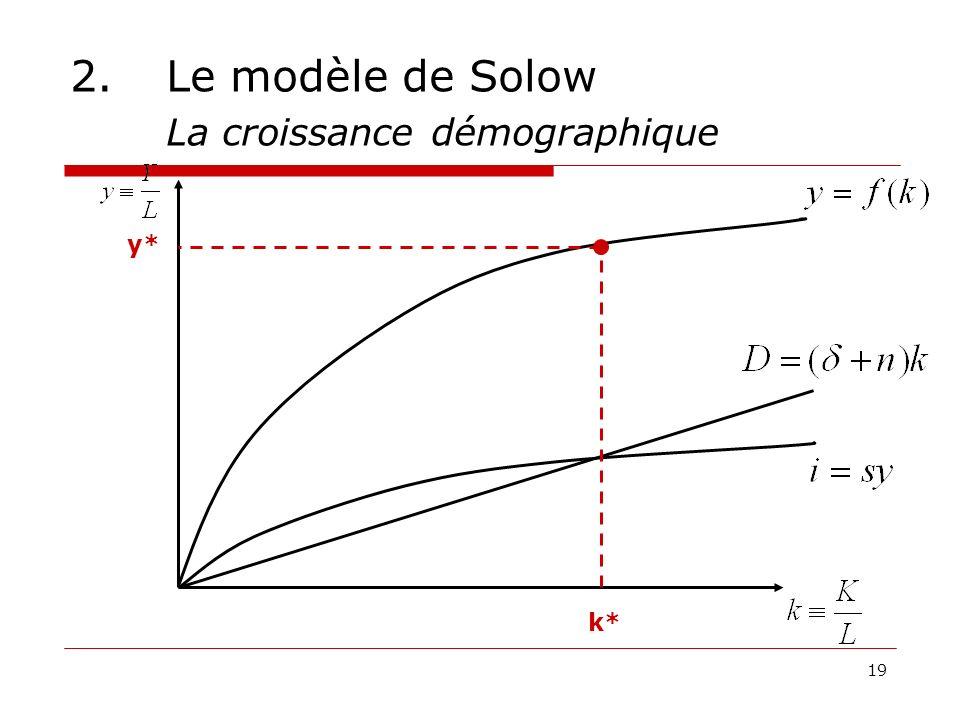 19 2.Le modèle de Solow La croissance démographique k* y*