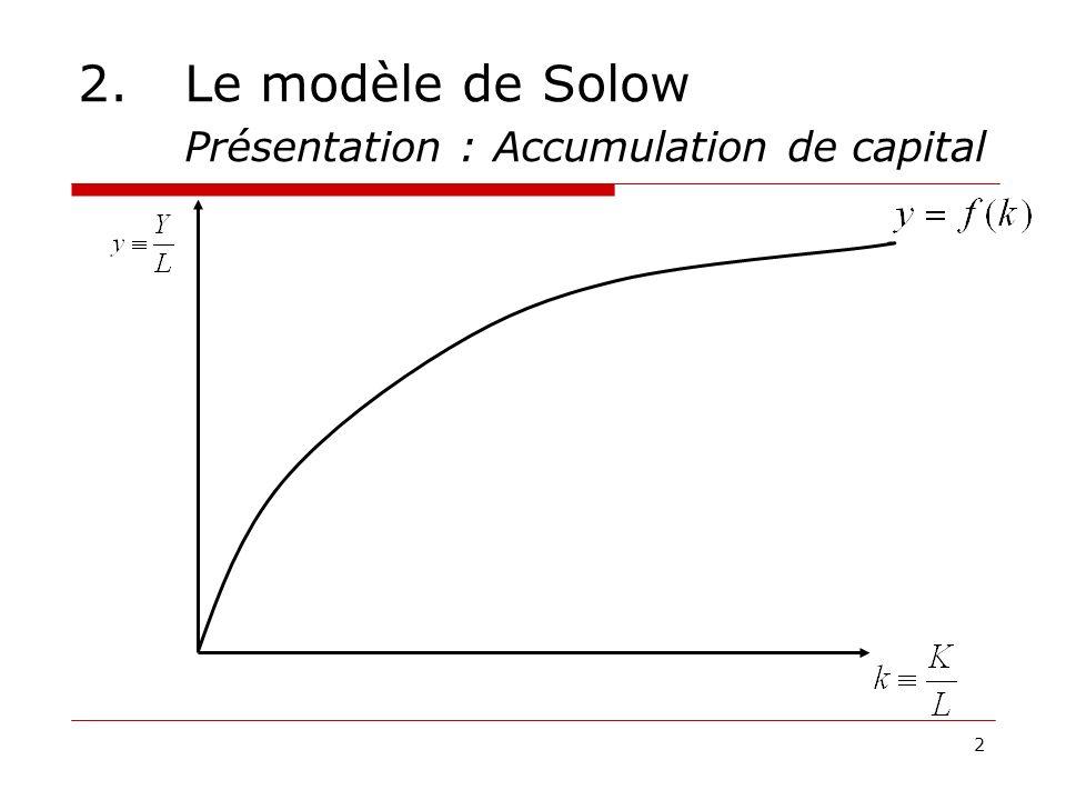 2 2.Le modèle de Solow Présentation : Accumulation de capital