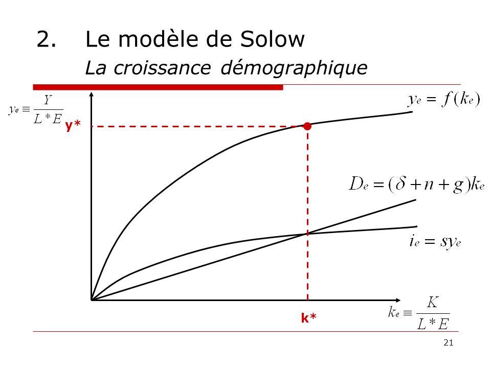 21 2.Le modèle de Solow La croissance démographique k* y*