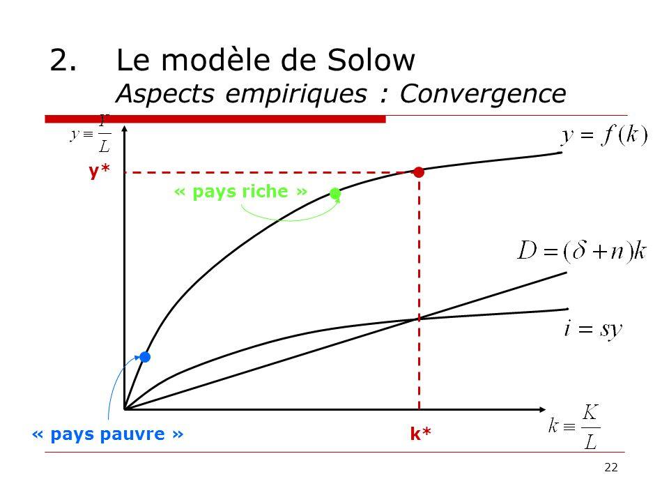 22 2.Le modèle de Solow Aspects empiriques : Convergence k* y* « pays riche » « pays pauvre »