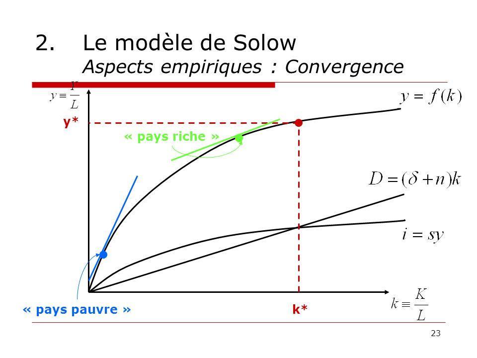 23 2.Le modèle de Solow Aspects empiriques : Convergence k* y* « pays riche » « pays pauvre »