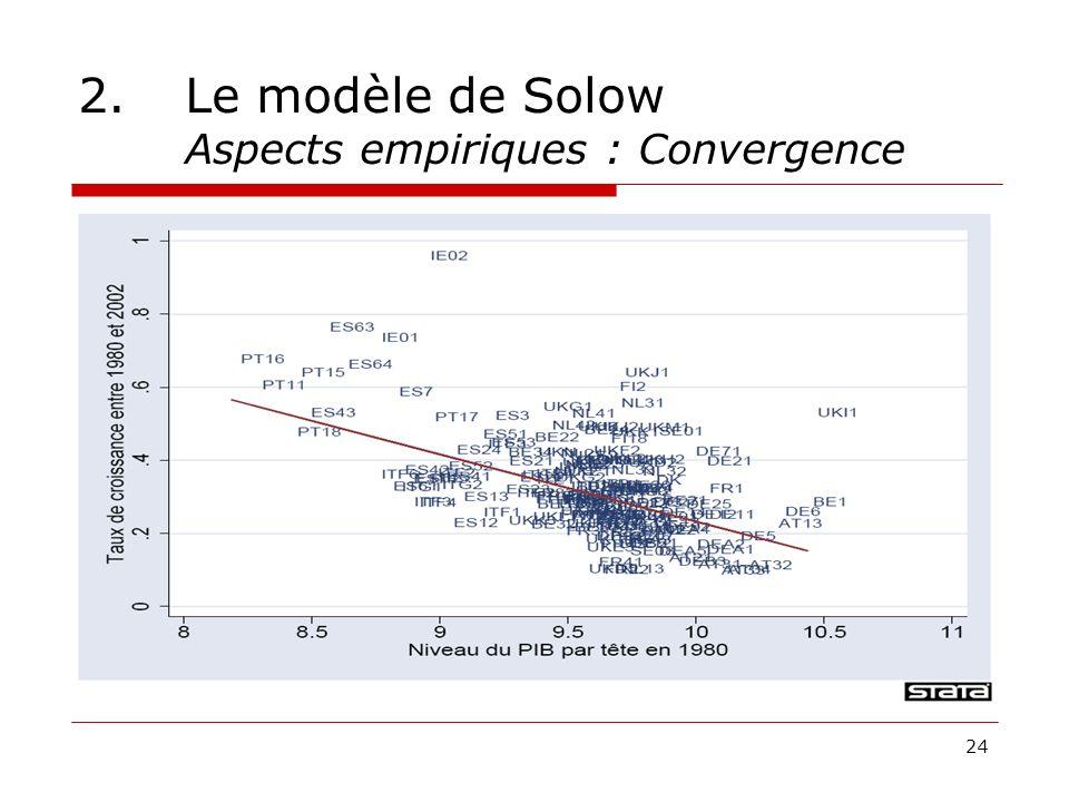 24 2.Le modèle de Solow Aspects empiriques : Convergence