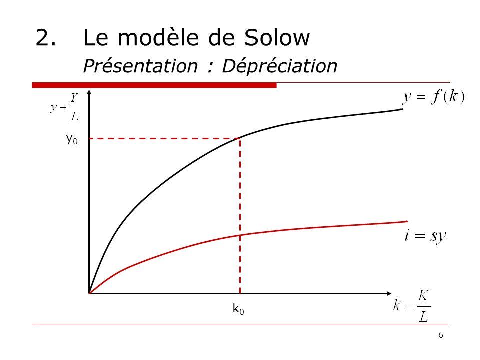 6 2.Le modèle de Solow Présentation : Dépréciation k0k0 y0y0