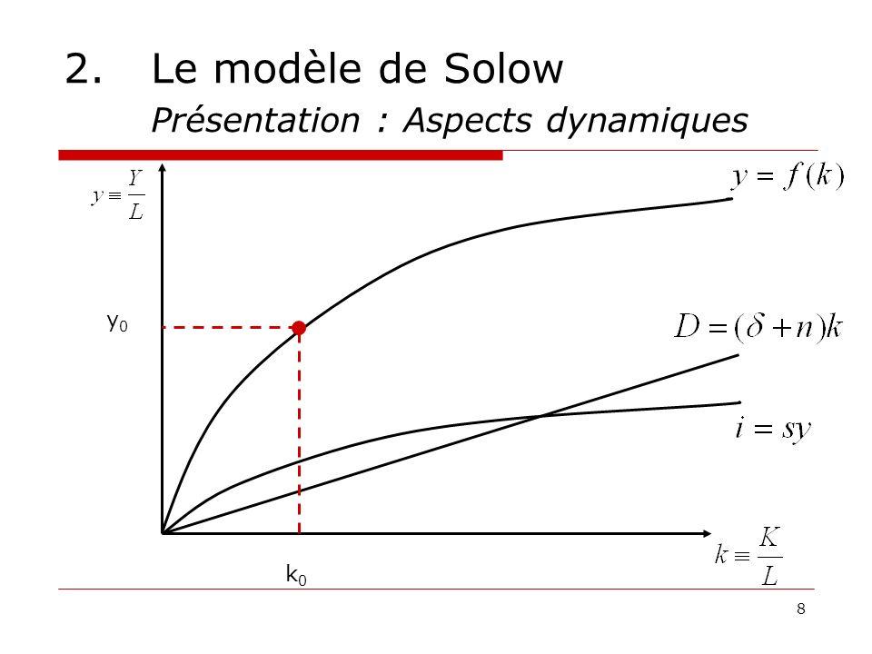 8 2.Le modèle de Solow Présentation : Aspects dynamiques k0k0 y0y0